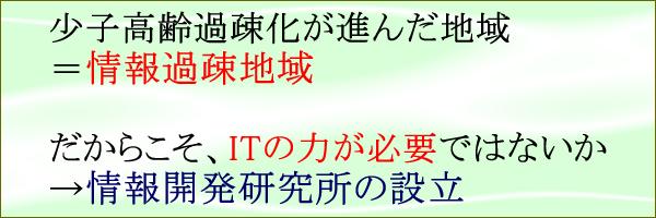 情報開発研究所の設立